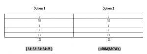 Mit Word rechnen - Beispiel 1